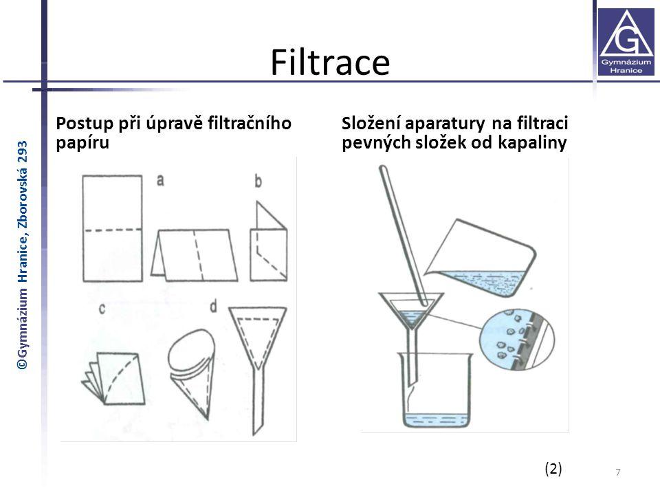 Filtrace Postup při úpravě filtračního papíru Složení aparatury na filtraci pevných složek od kapaliny 7 ©Gymnázium Hranice, Zborovská 293 (2)