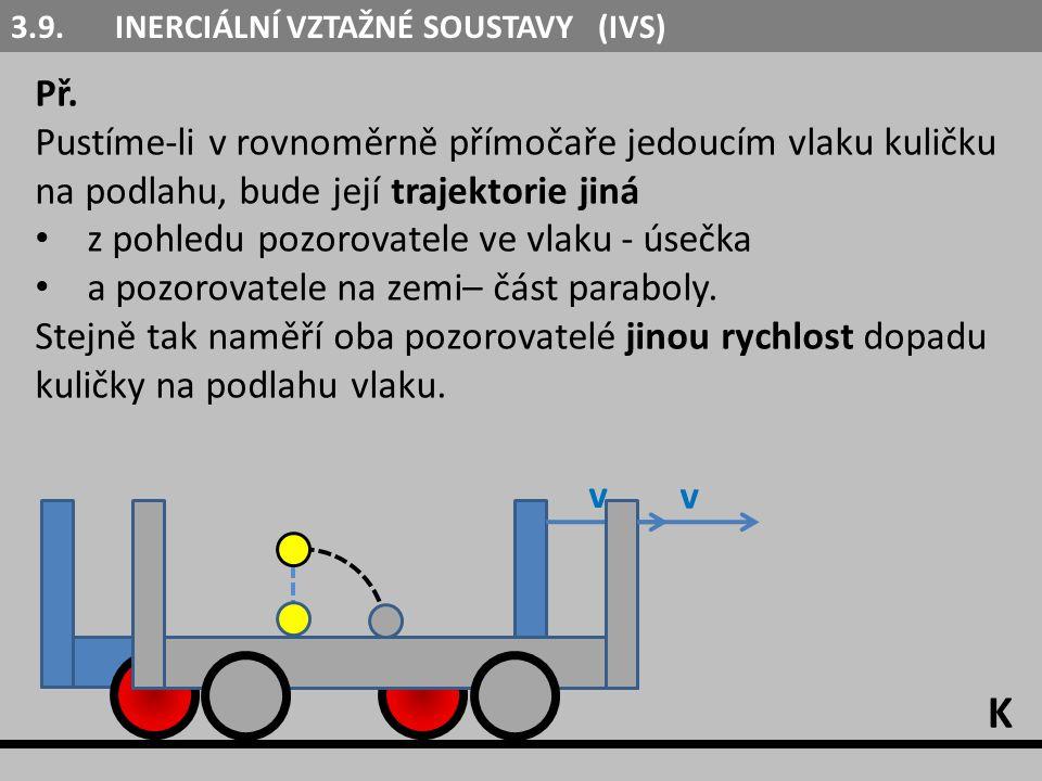 Př. Pustíme-li v rovnoměrně přímočaře jedoucím vlaku kuličku na podlahu, bude její trajektorie jiná z pohledu pozorovatele ve vlaku - úsečka a pozorov