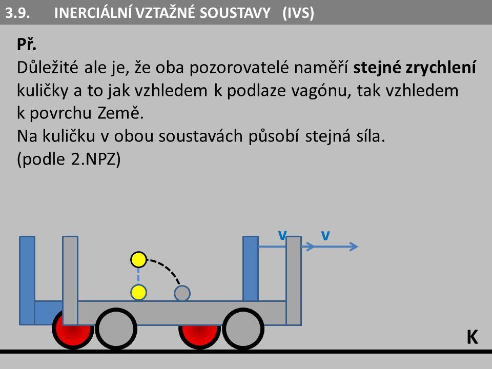 Př. Důležité ale je, že oba pozorovatelé naměří stejné zrychlení kuličky a to jak vzhledem k podlaze vagónu, tak vzhledem k povrchu Země. Na kuličku v