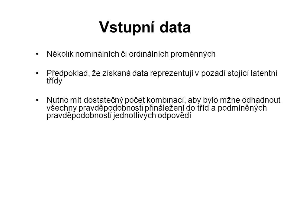 Vstupní data Několik nominálních či ordinálních proměnných Předpoklad, že získaná data reprezentují v pozadí stojící latentní třídy Nutno mít dostateč