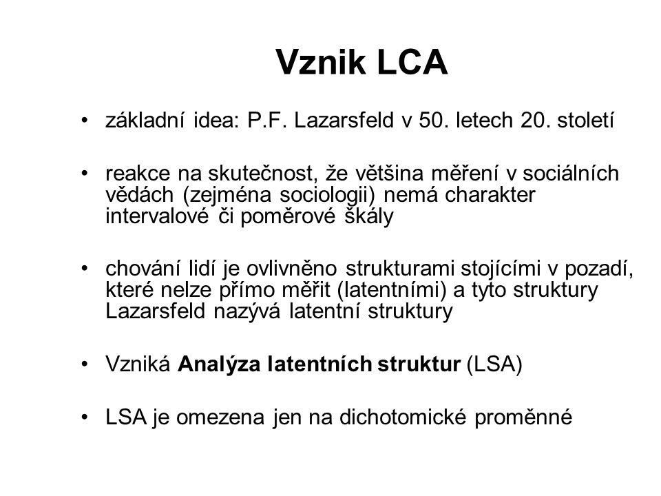 Vznik LCA Rozvinutí pro případ položek, které mají více než 2 kategorie Hlavní autoři: Leo Goodman, Haberman a Clogg Základní cíl LCA: umožňuje nalézt k latentních tříd ze dvou či více pozorovaných proměnných kategoriální povahy Základní rovnice:, pravděpodobnost odpovědi I na položku A, kde i = 1, 2,..., I a odpovědi j na položku B, kde j = 1, 2,., J; a náležení do jedné z latentních tříd, kde t = 1,2,...,T.