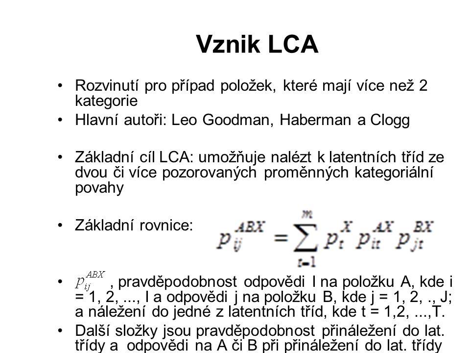 Vznik LCA Rozvinutí pro případ položek, které mají více než 2 kategorie Hlavní autoři: Leo Goodman, Haberman a Clogg Základní cíl LCA: umožňuje nalézt