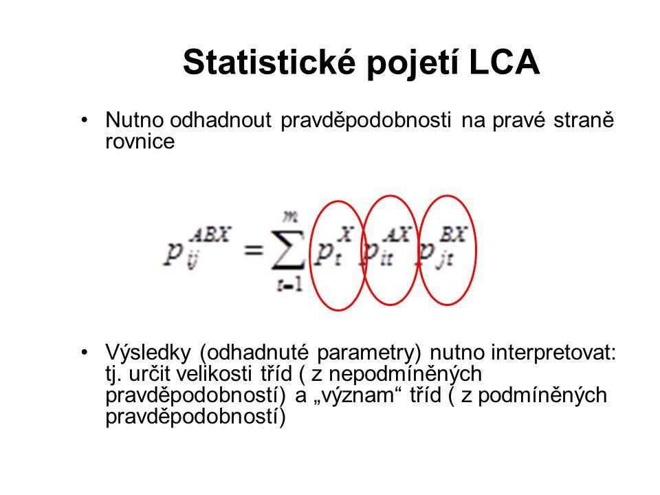 Statistické pojetí LCA Nutno odhadnout pravděpodobnosti na pravé straně rovnice Výsledky (odhadnuté parametry) nutno interpretovat: tj. určit velikost
