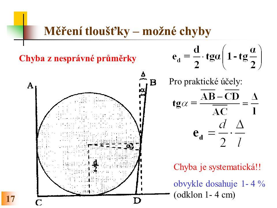 17 Měření tloušťky – možné chyby Chyba z nesprávné průměrky Pro praktické účely: Chyba je systematická!! obvykle dosahuje 1- 4 % (odklon 1- 4 cm)