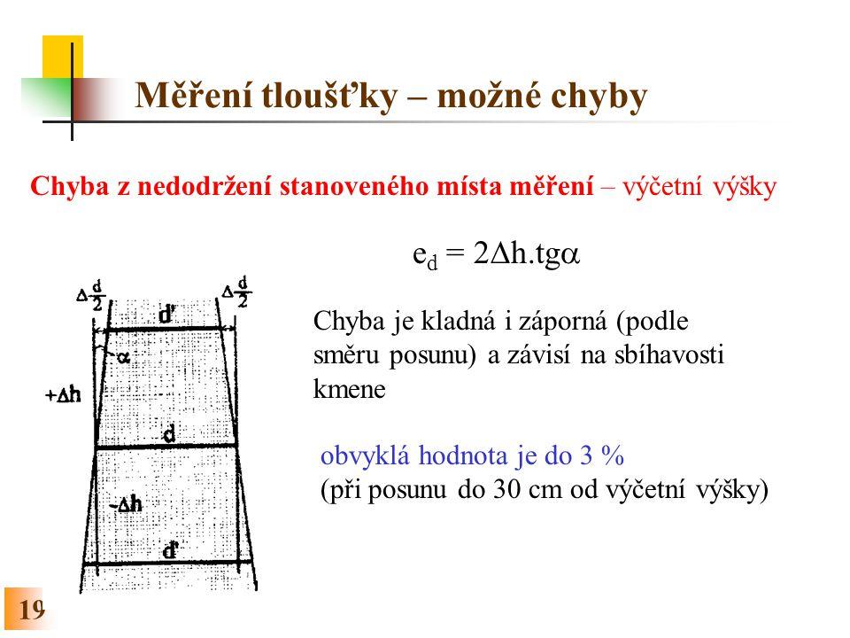 19 Měření tloušťky – možné chyby Chyba z nedodržení stanoveného místa měření – výčetní výšky e d = 2  h.tg  Chyba je kladná i záporná (podle směru p