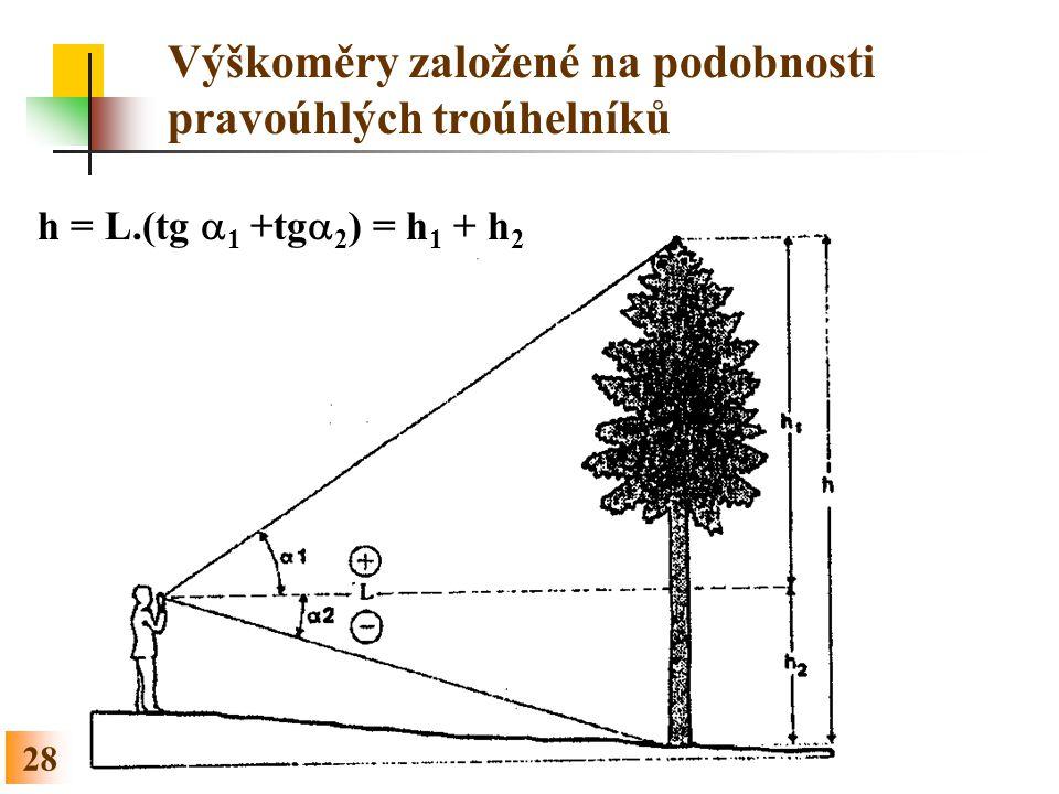 28 Výškoměry založené na podobnosti pravoúhlých troúhelníků h = L.(tg  1 +tg  2 ) = h 1 + h 2