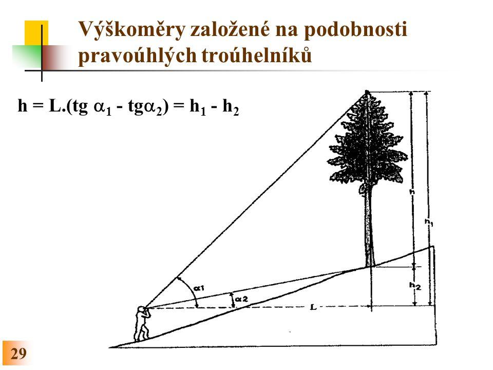 29 Výškoměry založené na podobnosti pravoúhlých troúhelníků h = L.(tg  1 - tg  2 ) = h 1 - h 2