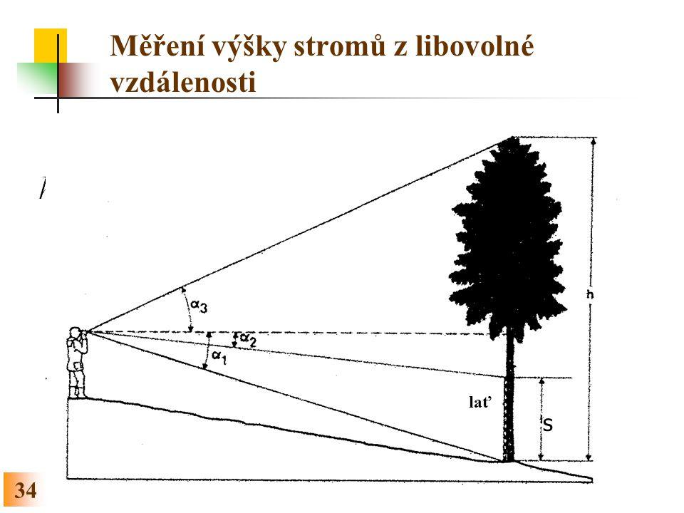 34 Měření výšky stromů z libovolné vzdálenosti lať s