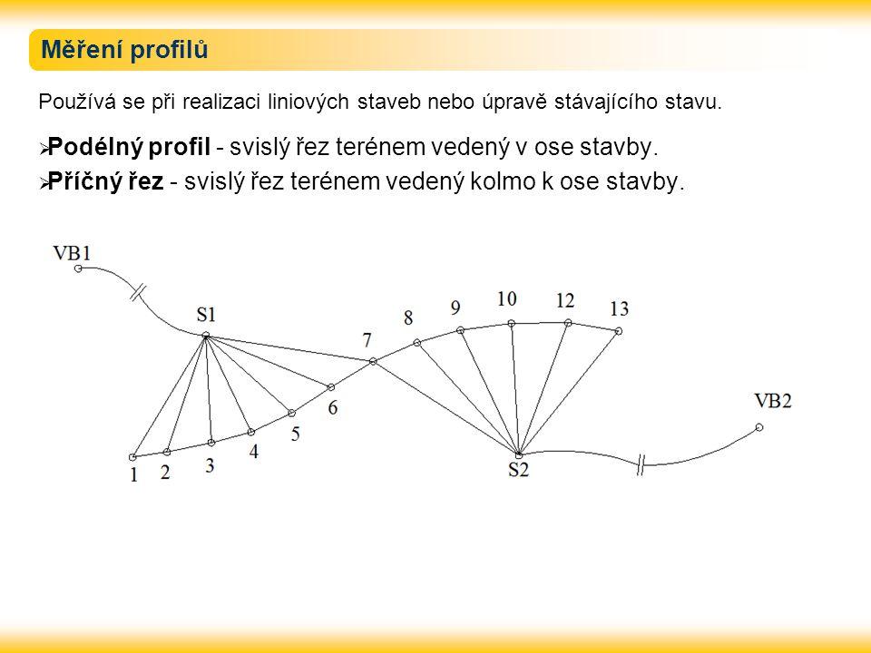 Měření profilů Používá se při realizaci liniových staveb nebo úpravě stávajícího stavu.  Podélný profil - svislý řez terénem vedený v ose stavby.  P