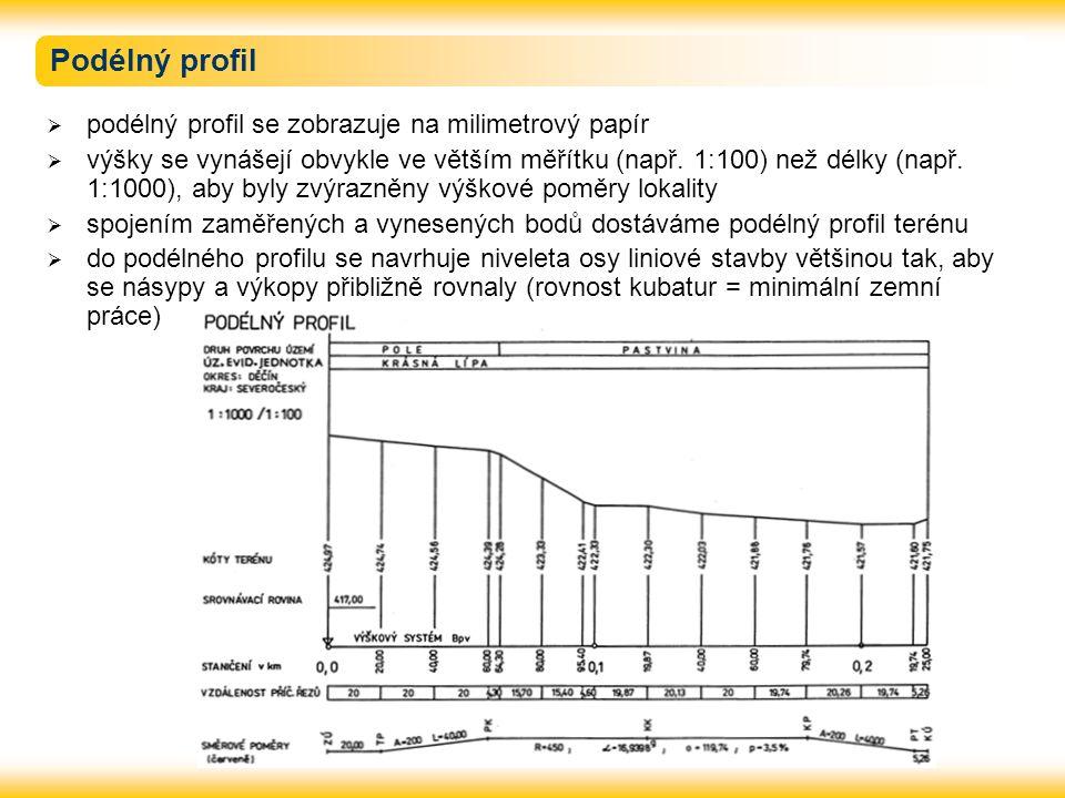 Podélný profil  podélný profil se zobrazuje na milimetrový papír  výšky se vynášejí obvykle ve větším měřítku (např. 1:100) než délky (např. 1:1000)