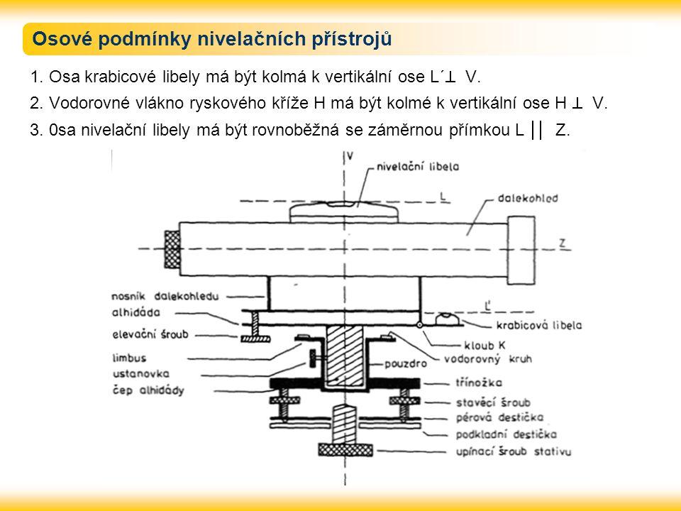 Osové podmínky nivelačních přístrojů 1. Osa krabicové libely má být kolmá k vertikální ose L´  V. 2. Vodorovné vlákno ryskového kříže H má být kolmé