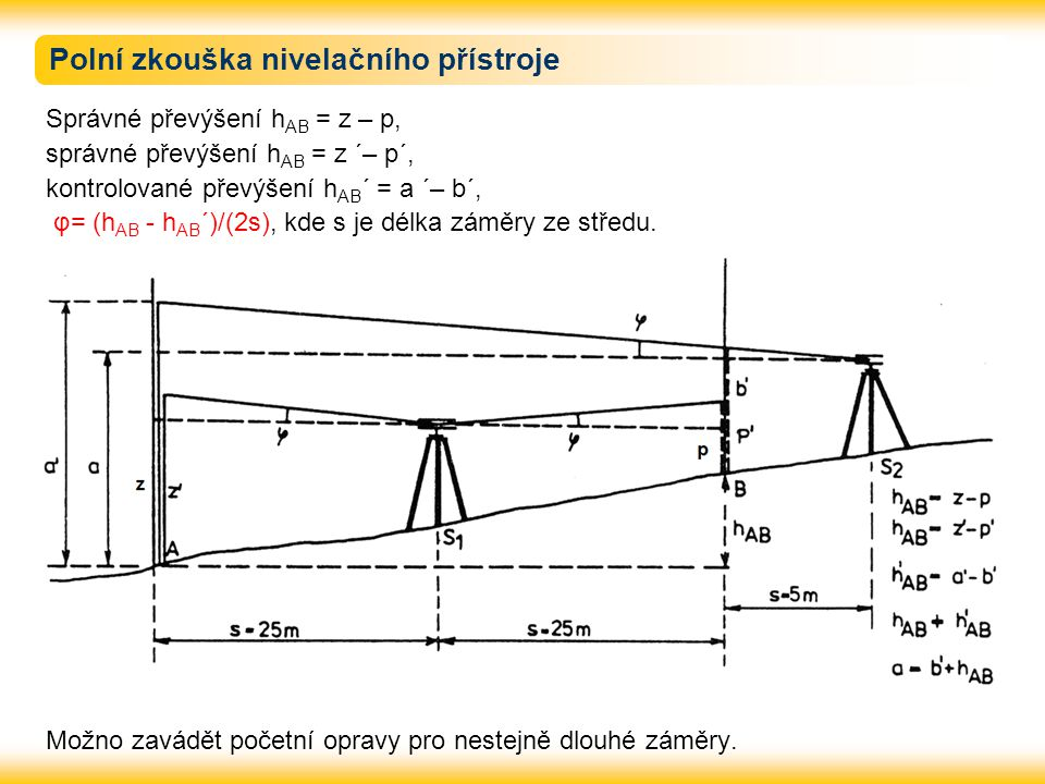 Polní zkouška nivelačního přístroje Správné převýšení h AB = z – p, správné převýšení h AB = z ´– p´, kontrolované převýšení h AB ´ = a ´– b´, φ= (h A