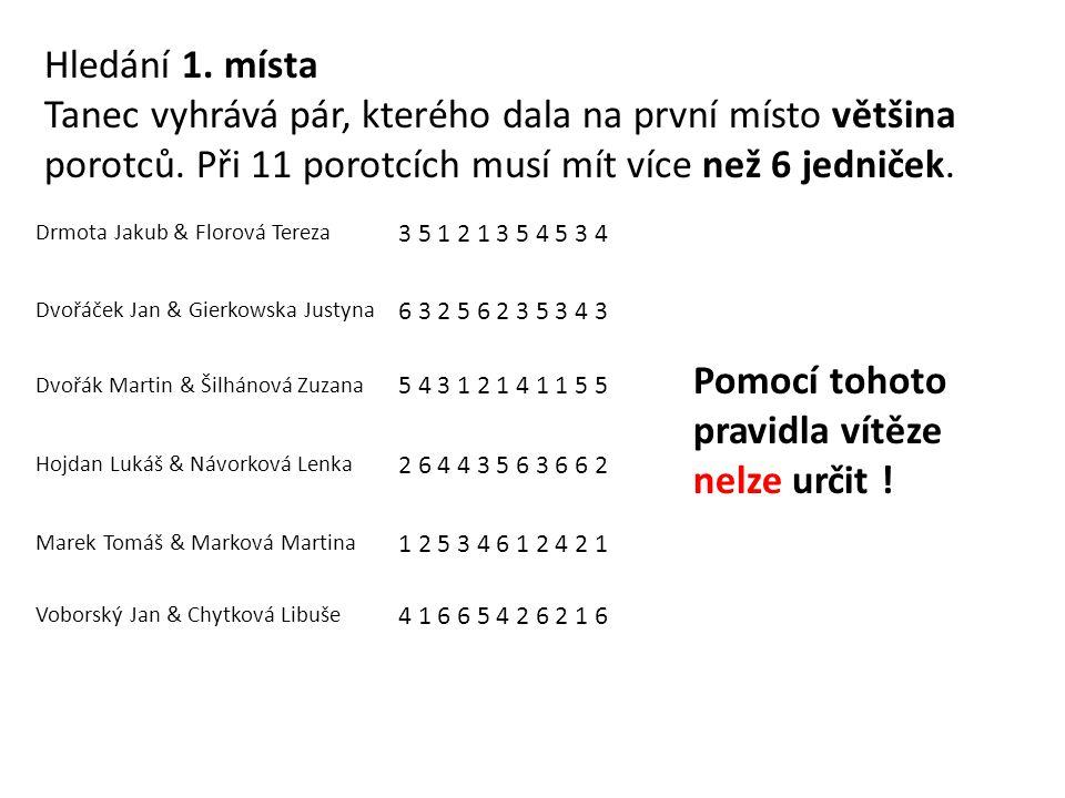 Drmota Jakub & Florová Tereza 3 5 1 2 1 3 5 4 5 3 4 Dvořáček Jan & Gierkowska Justyna 6 3 2 5 6 2 3 5 3 4 3 Dvořák Martin & Šilhánová Zuzana 5 4 3 1 2 1 4 1 1 5 5 Hojdan Lukáš & Návorková Lenka 2 6 4 4 3 5 6 3 6 6 2 Marek Tomáš & Marková Martina 1 2 5 3 4 6 1 2 4 2 1 Voborský Jan & Chytková Libuše 4 1 6 6 5 4 2 6 2 1 6 Hledání 1.
