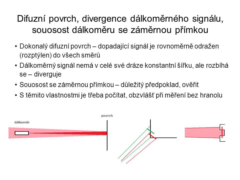 Dokonalý difuzní povrch – dopadající signál je rovnoměrně odražen (rozptýlen) do všech směrů Dálkoměrný signál nemá v celé své dráze konstantní šířku,