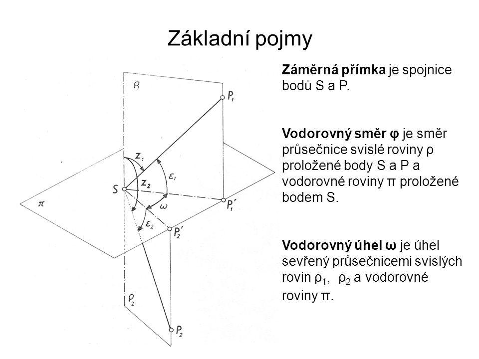 Základní pojmy Záměrná přímka je spojnice bodů S a P. Vodorovný směr φ je směr průsečnice svislé roviny ρ proložené body S a P a vodorovné roviny π pr