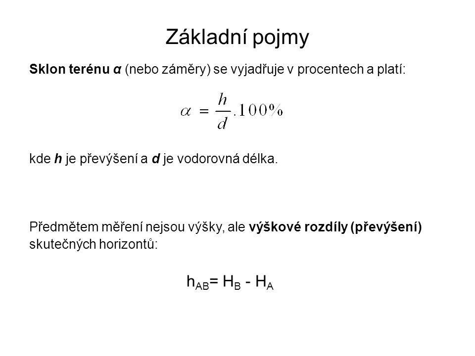 Základní pojmy Sklon terénu α (nebo záměry) se vyjadřuje v procentech a platí: kde h je převýšení a d je vodorovná délka. Předmětem měření nejsou výšk