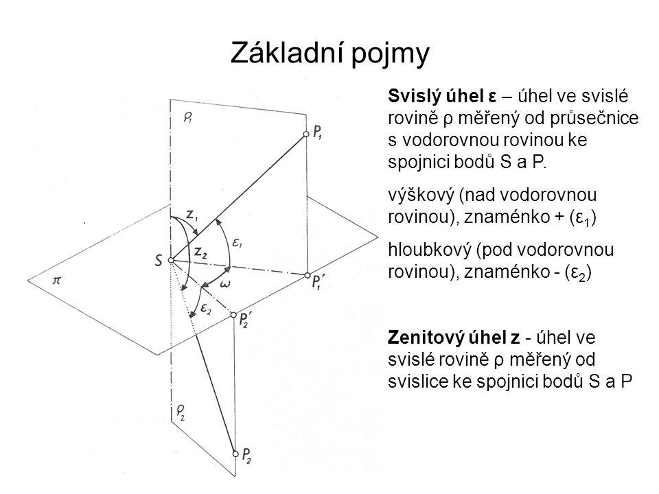 Základní pojmy Svislý úhel ε – úhel ve svislé rovině ρ měřený od průsečnice s vodorovnou rovinou ke spojnici bodů S a P. výškový (nad vodorovnou rovin