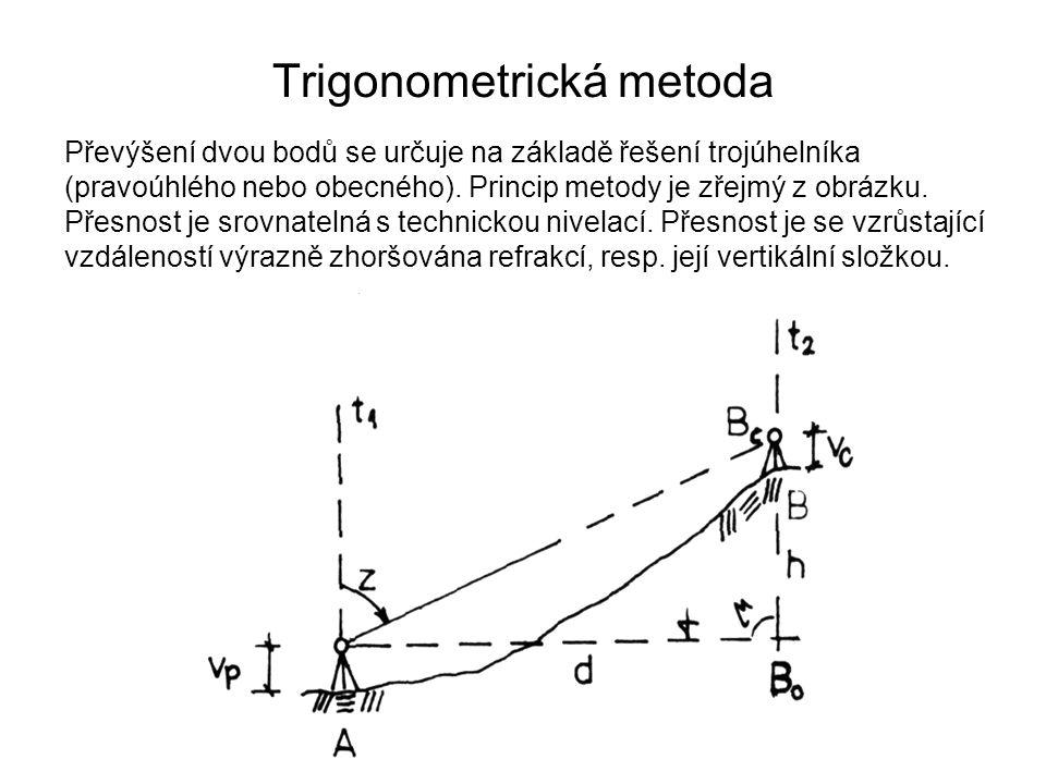 Trigonometrická metoda Převýšení dvou bodů se určuje na základě řešení trojúhelníka (pravoúhlého nebo obecného). Princip metody je zřejmý z obrázku. P