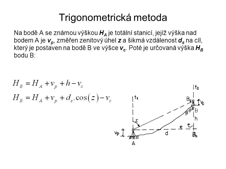 Trigonometrická metoda Na bodě A se známou výškou H A je totální stanicí, jejíž výška nad bodem A je v p, změřen zenitový úhel z a šikmá vzdálenost d