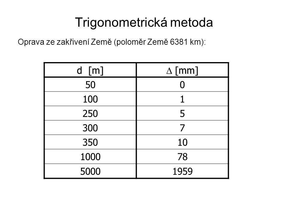 Trigonometrická metoda Oprava ze zakřivení Země (poloměr Země 6381 km): d [m]  [mm] 500 1001 2505 3007 35010 100078 50001959