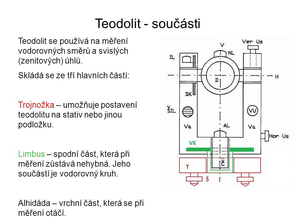 Teodolit - součásti Teodolit se používá na měření vodorovných směrů a svislých (zenitových) úhlů. Skládá se ze tří hlavních částí: Trojnožka – umožňuj