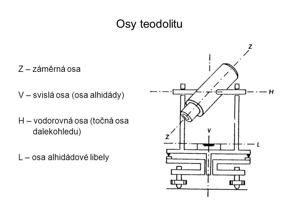 Barometrická nivelace Metoda je založena na poklesu atmosférického tlaku při rostoucí nadmořské výšce.