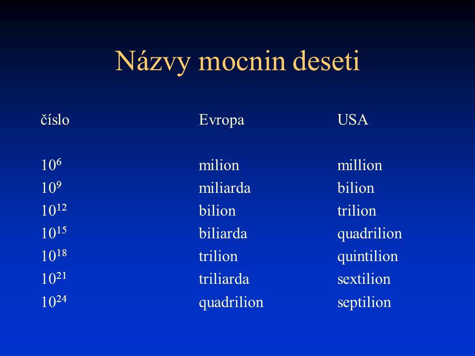 Názvy mocnin deseti čísloEvropaUSA 10 6 milionmillion 10 9 miliardabilion 10 12 biliontrilion 10 15 biliardaquadrilion 10 18 trilionquintilion 10 21 t