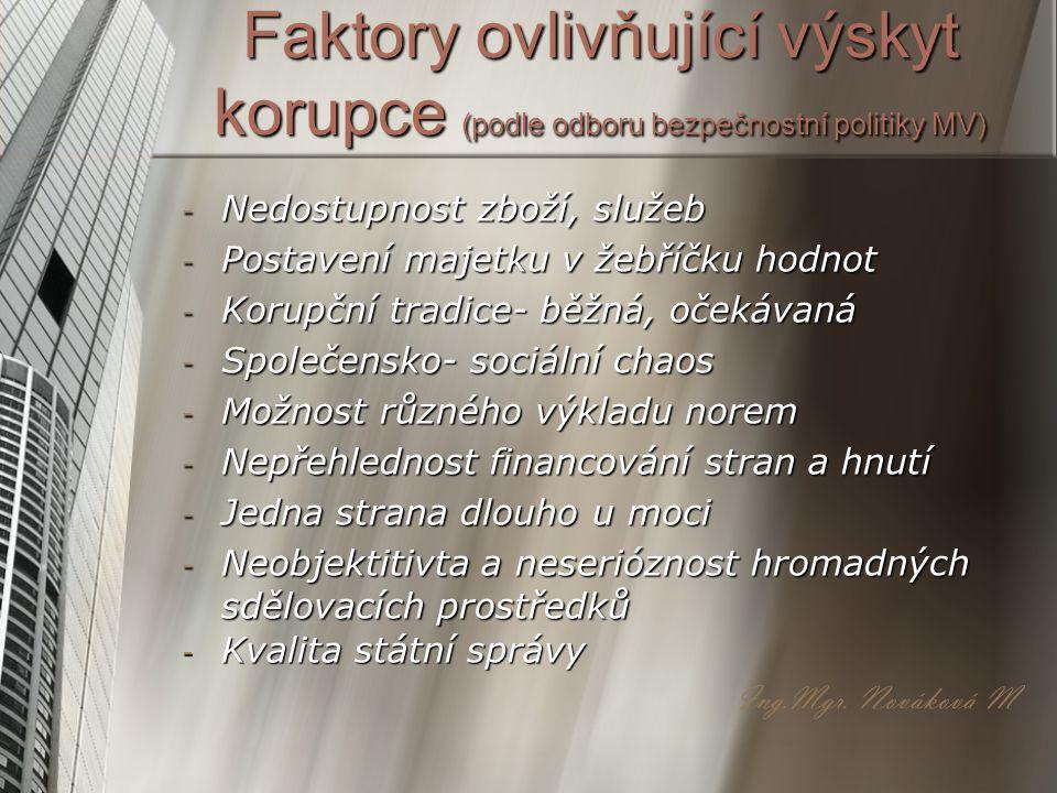 Faktory ovlivňující výskyt korupce (podle odboru bezpečnostní politiky MV) -N-N-N-Nedostupnost zboží, služeb -P-P-P-Postavení majetku v žebříčku hodno
