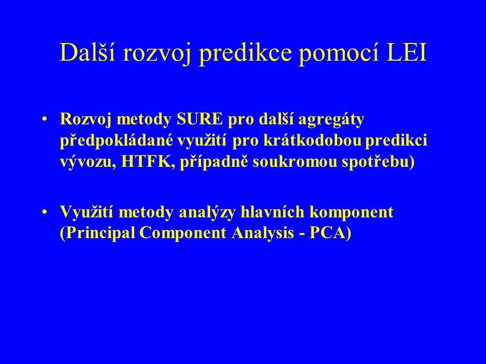 Další rozvoj predikce pomocí LEI Rozvoj metody SURE pro další agregáty předpokládané využití pro krátkodobou predikci vývozu, HTFK, případně soukromou