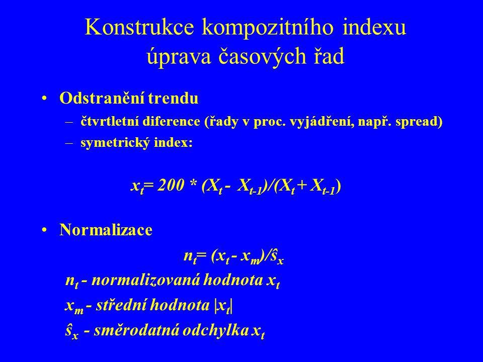 Konstrukce kompozitního indexu úprava časových řad Odstranění trendu –čtvrtletní diference (řady v proc. vyjádření, např. spread) –symetrický index: x