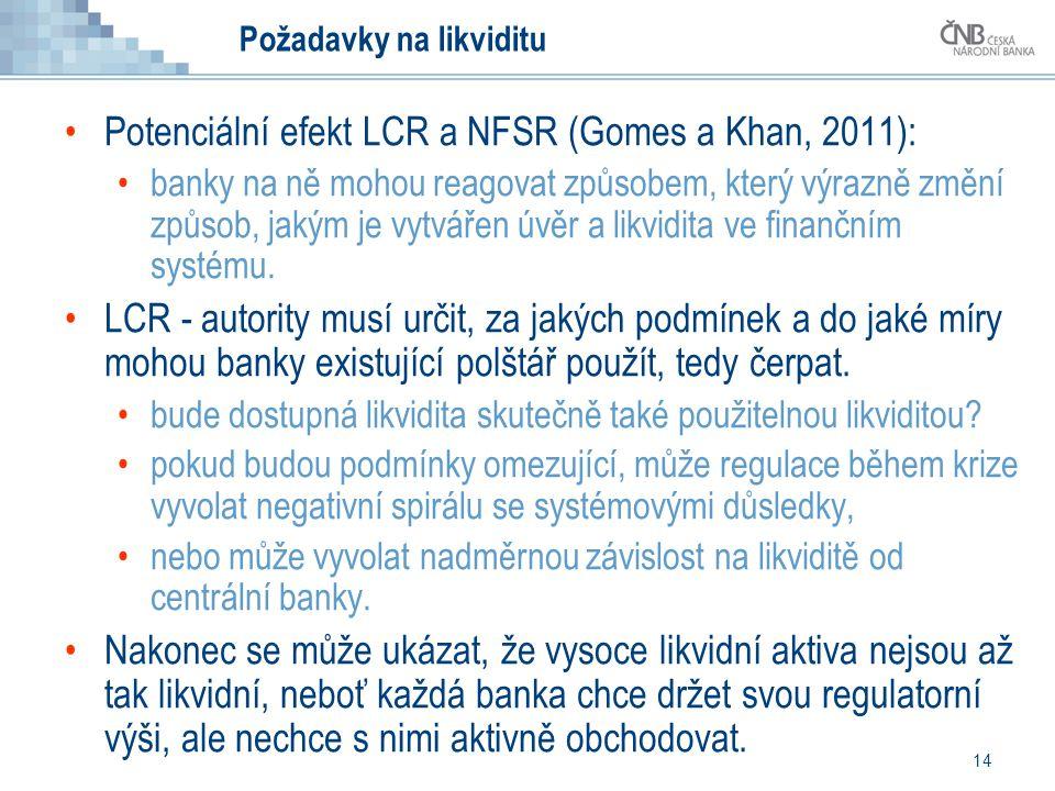 14 Požadavky na likviditu Potenciální efekt LCR a NFSR (Gomes a Khan, 2011): banky na ně mohou reagovat způsobem, který výrazně změní způsob, jakým je