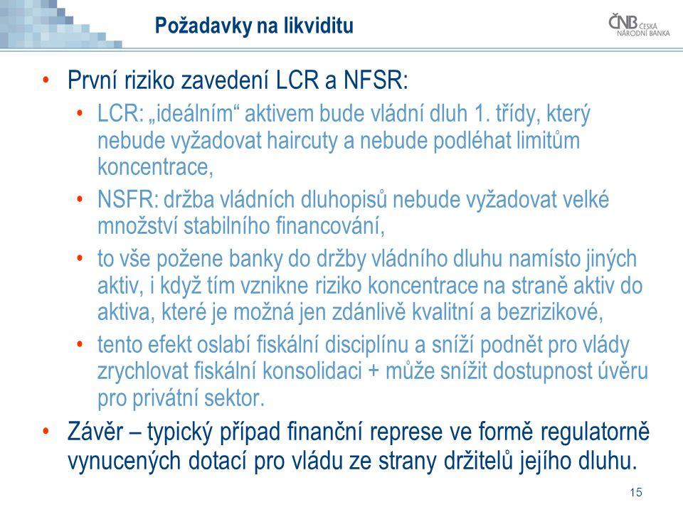 """15 Požadavky na likviditu První riziko zavedení LCR a NFSR: LCR: """"ideálním"""" aktivem bude vládní dluh 1. třídy, který nebude vyžadovat haircuty a nebud"""