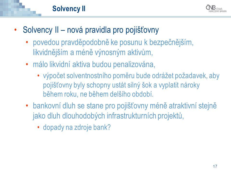 17 Solvency II Solvency II – nová pravidla pro pojišťovny povedou pravděpodobně ke posunu k bezpečnějším, likvidnějším a méně výnosným aktivům, málo l