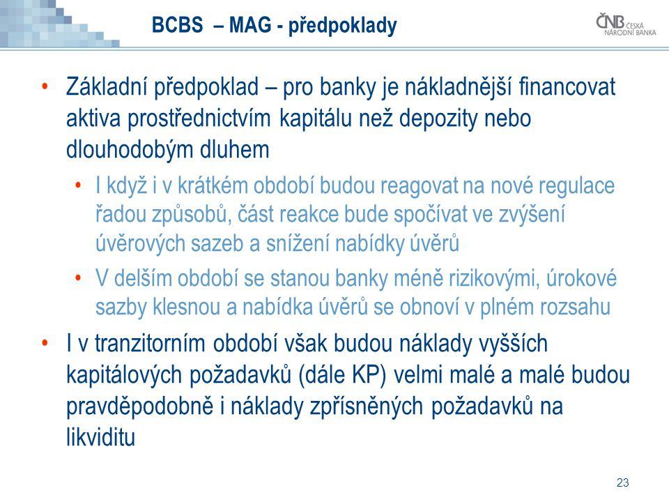 23 BCBS – MAG - předpoklady Základní předpoklad – pro banky je nákladnější financovat aktiva prostřednictvím kapitálu než depozity nebo dlouhodobým dl
