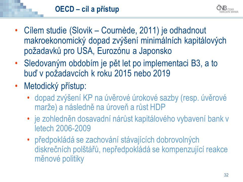 32 OECD – cíl a přístup Cílem studie (Slovik – Cournède, 2011) je odhadnout makroekonomický dopad zvýšení minimálních kapitálových požadavků pro USA,