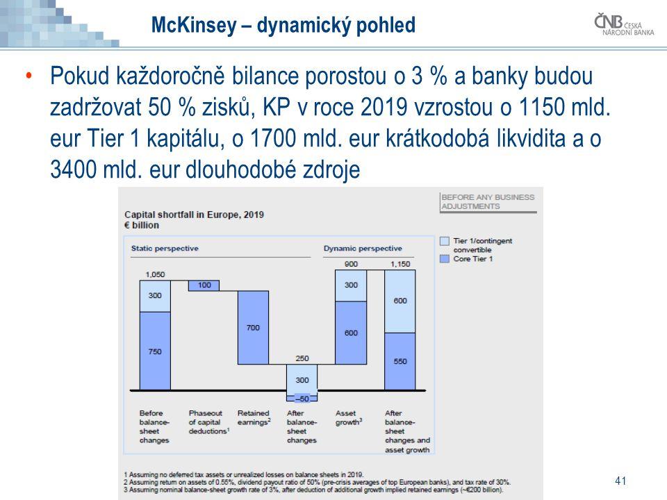 41 McKinsey – dynamický pohled Pokud každoročně bilance porostou o 3 % a banky budou zadržovat 50 % zisků, KP v roce 2019 vzrostou o 1150 mld. eur Tie