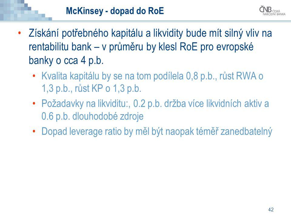 42 McKinsey - dopad do RoE Získání potřebného kapitálu a likvidity bude mít silný vliv na rentabilitu bank – v průměru by klesl RoE pro evropské banky