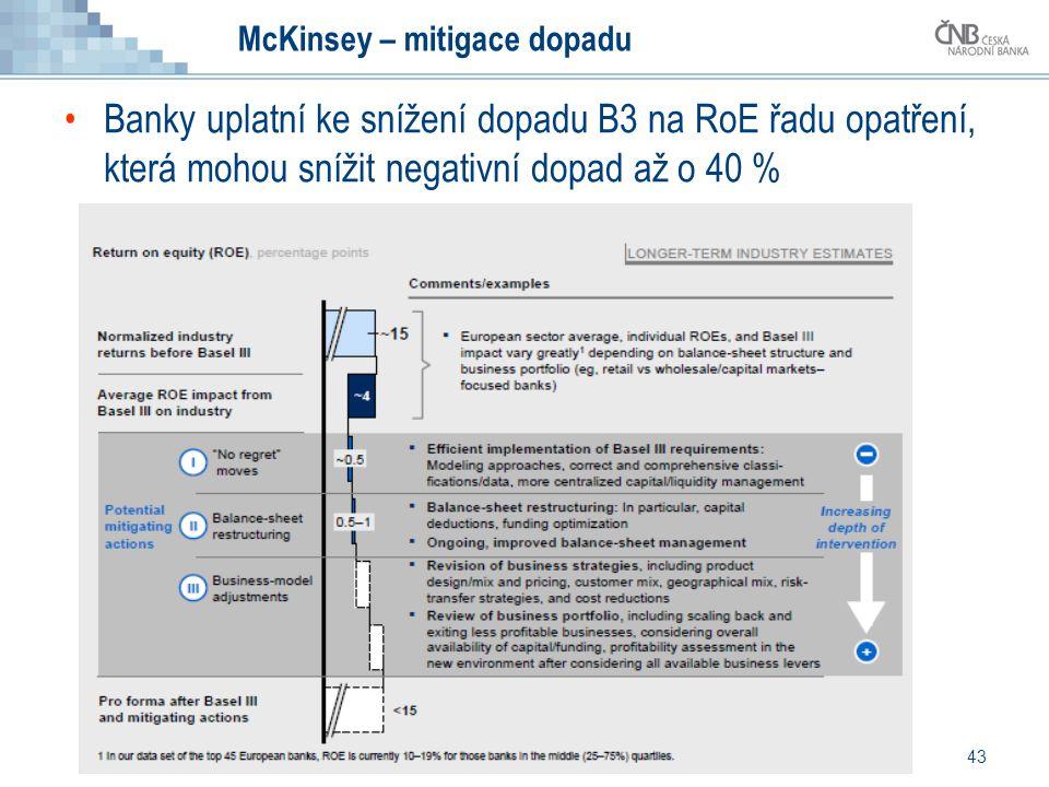 43 McKinsey – mitigace dopadu Banky uplatní ke snížení dopadu B3 na RoE řadu opatření, která mohou snížit negativní dopad až o 40 %