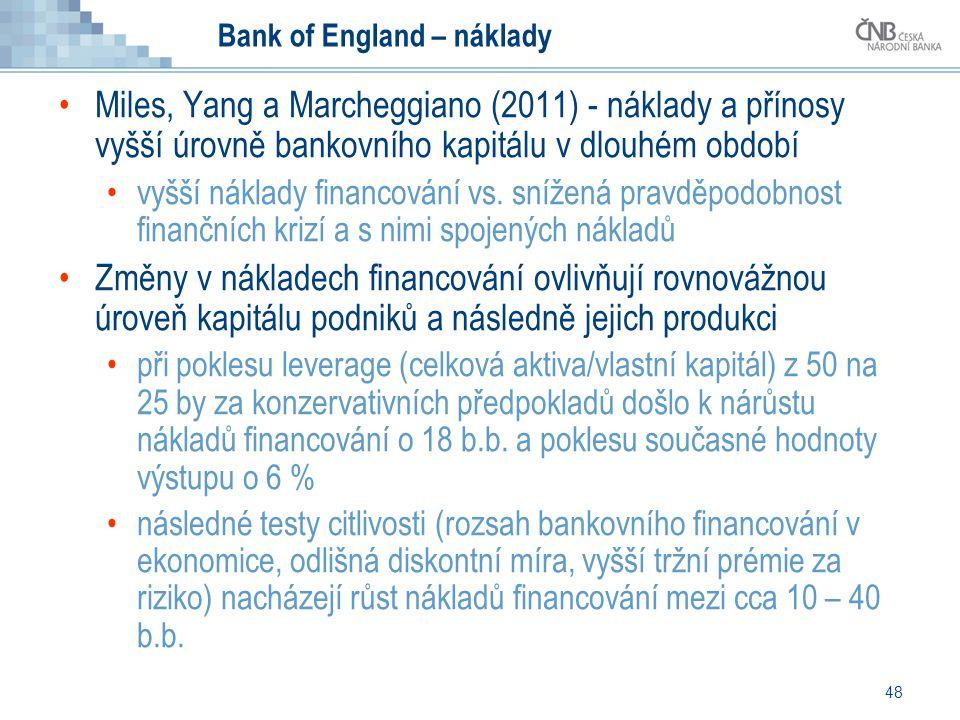 48 Bank of England – náklady Miles, Yang a Marcheggiano (2011) - náklady a přínosy vyšší úrovně bankovního kapitálu v dlouhém období vyšší náklady fin