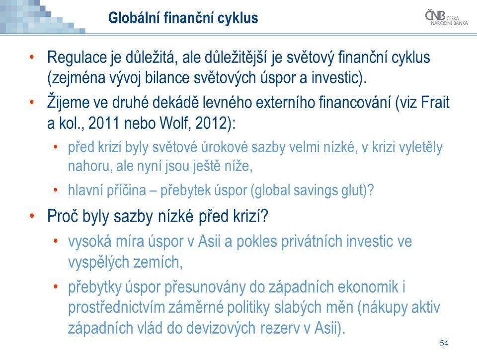 54 Globální finanční cyklus Regulace je důležitá, ale důležitější je světový finanční cyklus (zejména vývoj bilance světových úspor a investic). Žijem