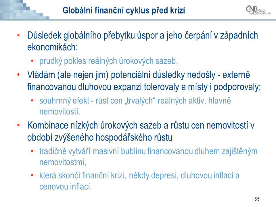 55 Globální finanční cyklus před krizí Důsledek globálního přebytku úspor a jeho čerpání v západních ekonomikách: prudký pokles reálných úrokových saz