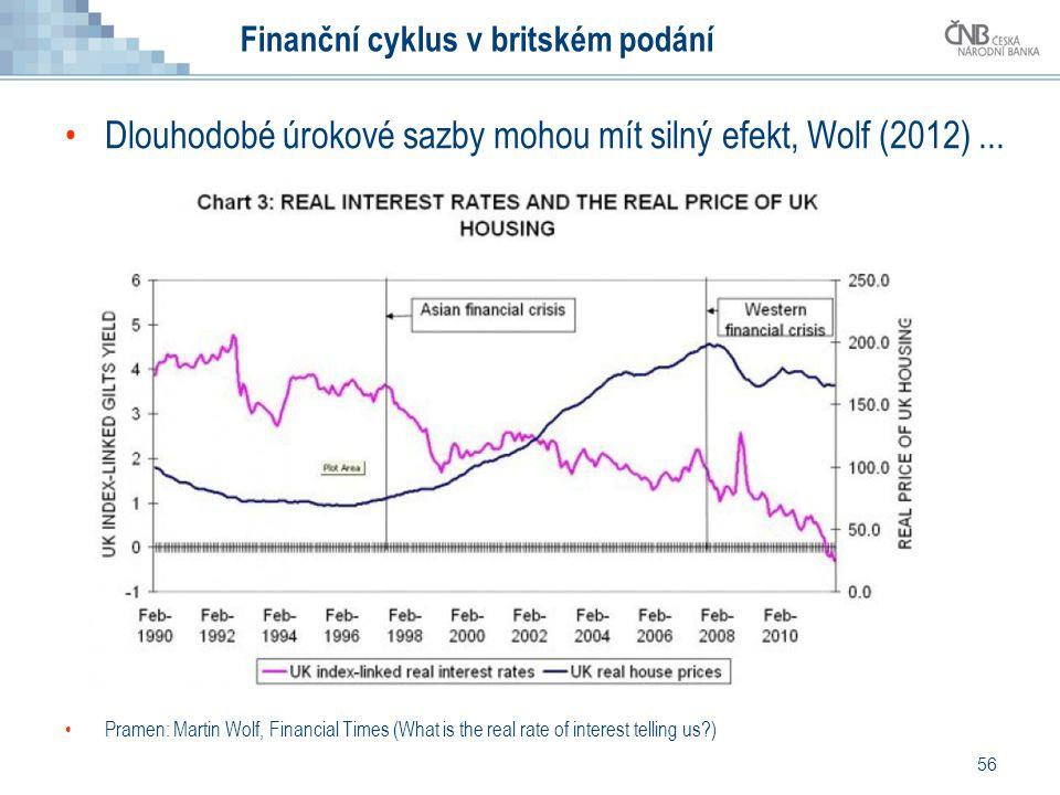 56 Finanční cyklus v britském podání Dlouhodobé úrokové sazby mohou mít silný efekt, Wolf (2012)... Pramen: Martin Wolf, Financial Times (What is the