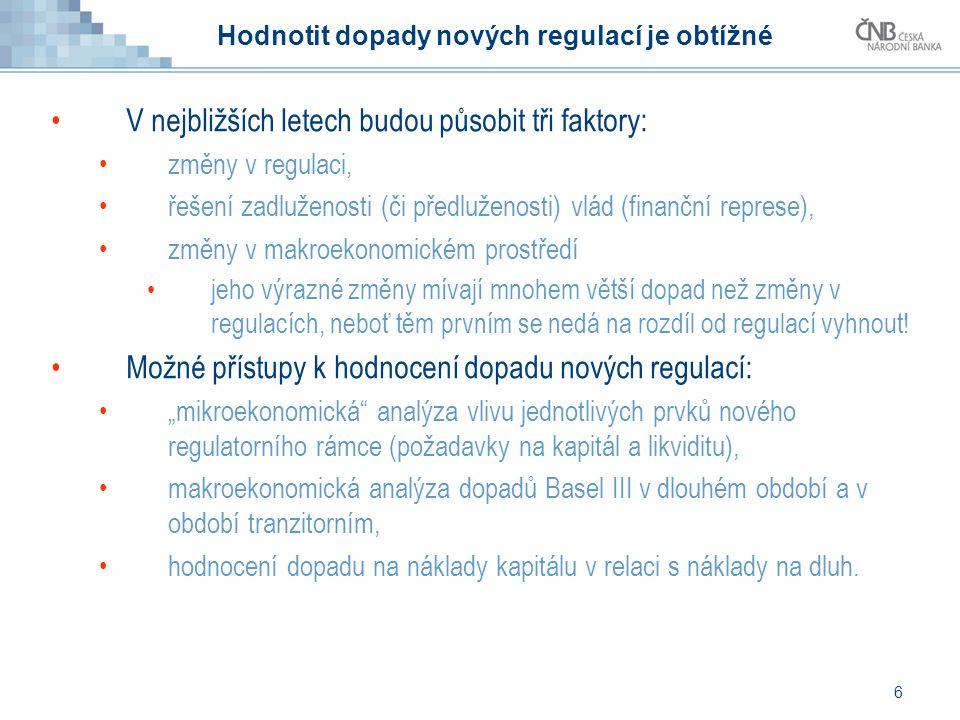 6 Hodnotit dopady nových regulací je obtížné V nejbližších letech budou působit tři faktory: změny v regulaci, řešení zadluženosti (či předluženosti)