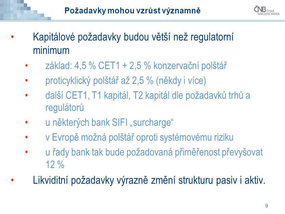 9 Požadavky mohou vzrůst významně Kapitálové požadavky budou větší než regulatorní minimum základ: 4,5 % CET1 + 2,5 % konzervační polštář proticyklick