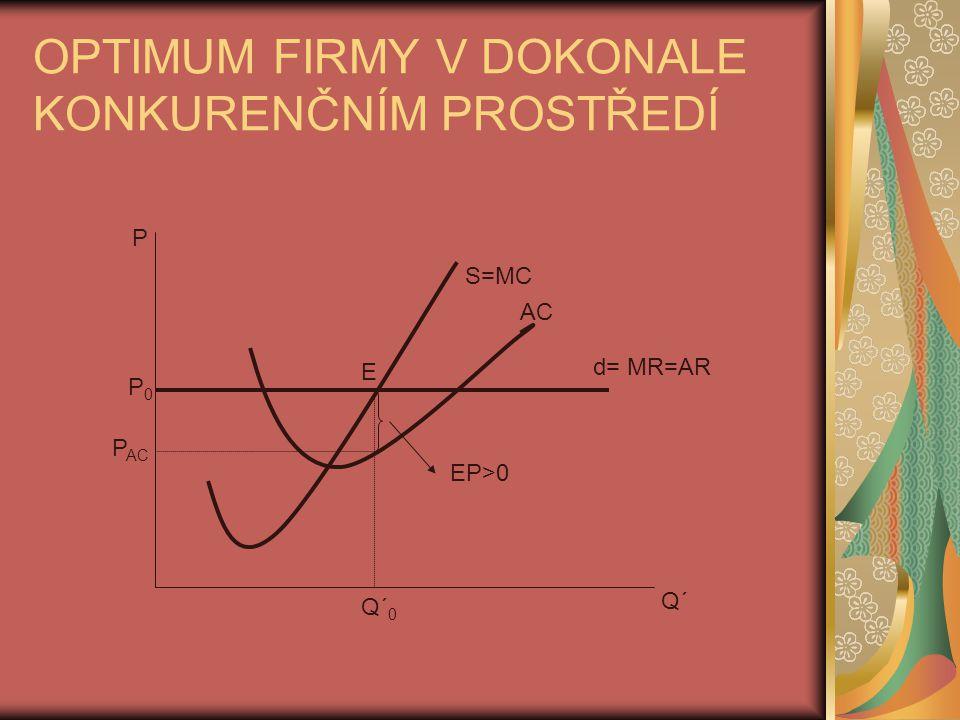 OPTIMUM FIRMY V DOKONALE KONKURENČNÍM PROSTŘEDÍ S=MC d= MR=AR P P0P0 Q´ Q´ 0 E AC P AC EP>0