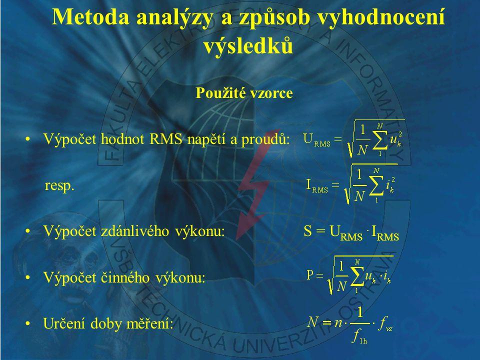 Měřící jednotka s čidly LEM pro konverzi silových signálů pro multifunkční karty Proudová čidla LEM typu LAH-25NP (6 kusů) pro rozsah 2*8 resp.