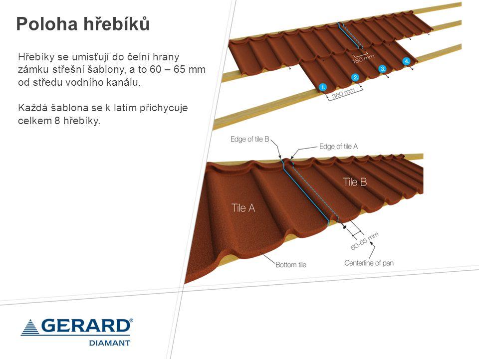 Poloha hřebíků Hřebíky se umisťují do čelní hrany zámku střešní šablony, a to 60 – 65 mm od středu vodního kanálu. Každá šablona se k latím přichycuje