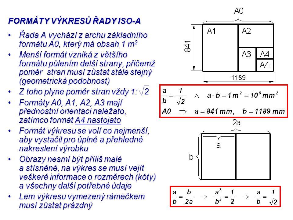 FORMÁTY VÝKRESŮ ŘADY ISO-A Řada A vychází z archu základního formátu A0, který má obsah 1 m 2Řada A vychází z archu základního formátu A0, který má ob
