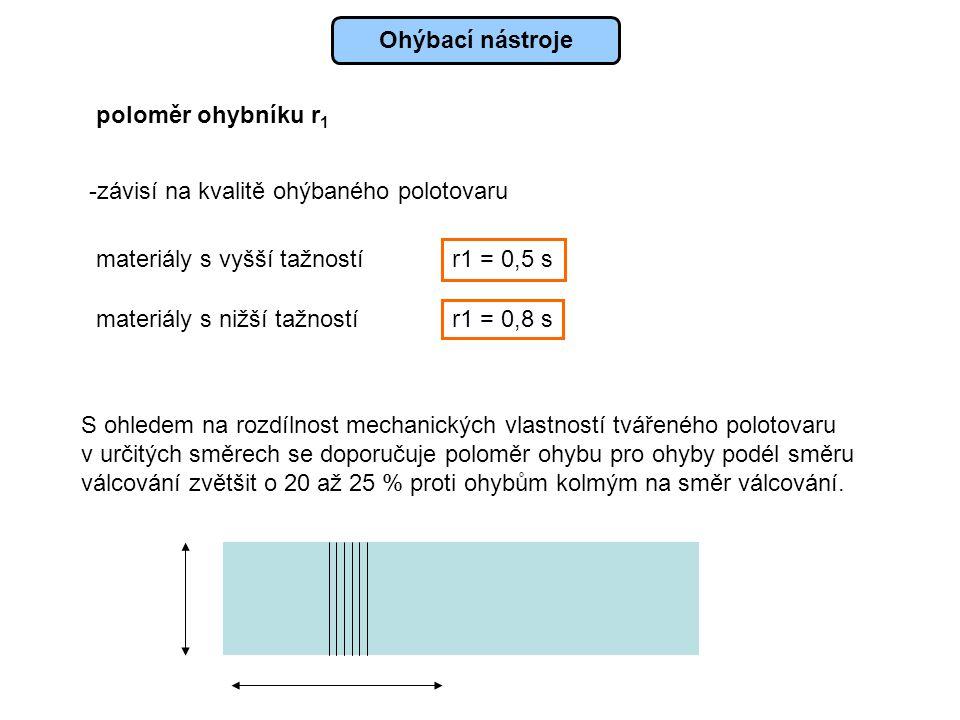 poloměr ohybníku r 1 -závisí na kvalitě ohýbaného polotovaru materiály s vyšší tažností r1 = 0,5 s materiály s nižší tažností r1 = 0,8 s S ohledem na