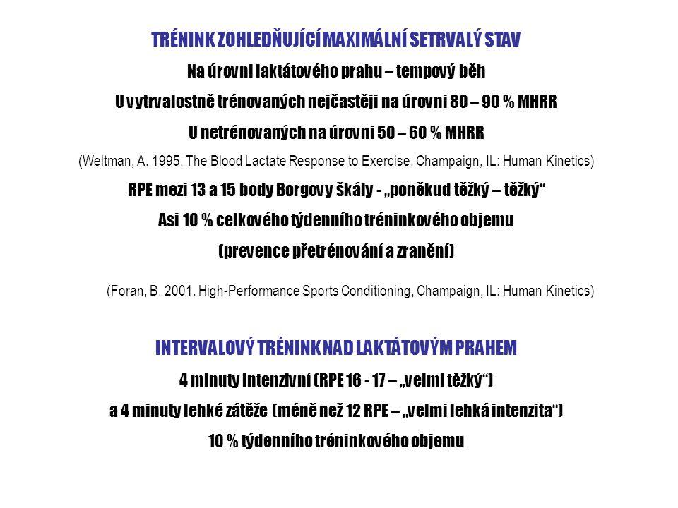 TRÉNINK ZOHLEDŇUJÍCÍ MAXIMÁLNÍ SETRVALÝ STAV Na úrovni laktátového prahu – tempový běh U vytrvalostně trénovaných nejčastěji na úrovni 80 – 90 % MHRR U netrénovaných na úrovni 50 – 60 % MHRR (Weltman, A.